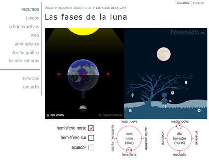 Las Fases De La Luna Colegio La Corolla
